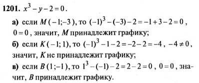 Гдз русский макарычев 7 класс алгебра