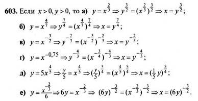 Класса 1999 макарычев алгебре по гдз 8