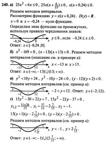 ГДЗ по алгебре 9 класс