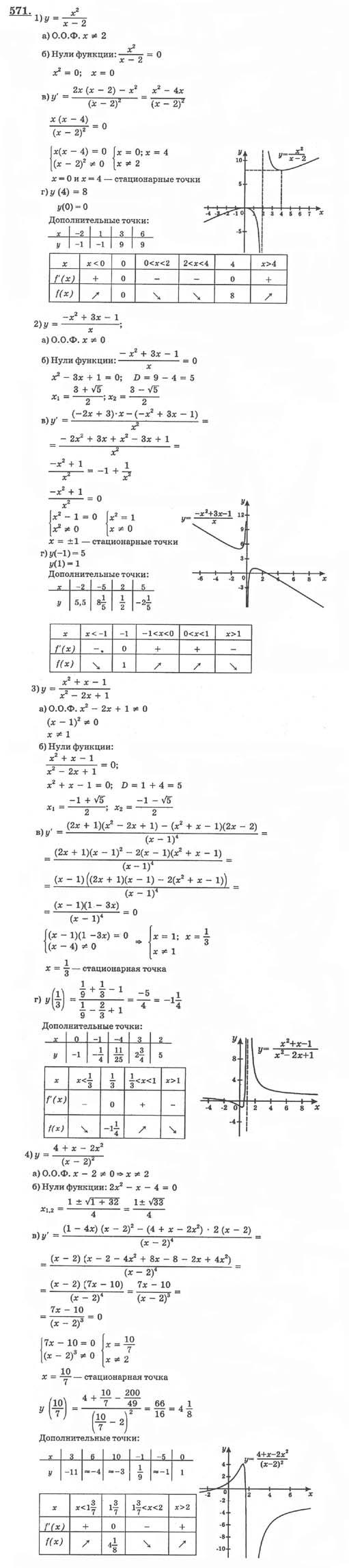 по алгебра 10 учебнику класс гдз