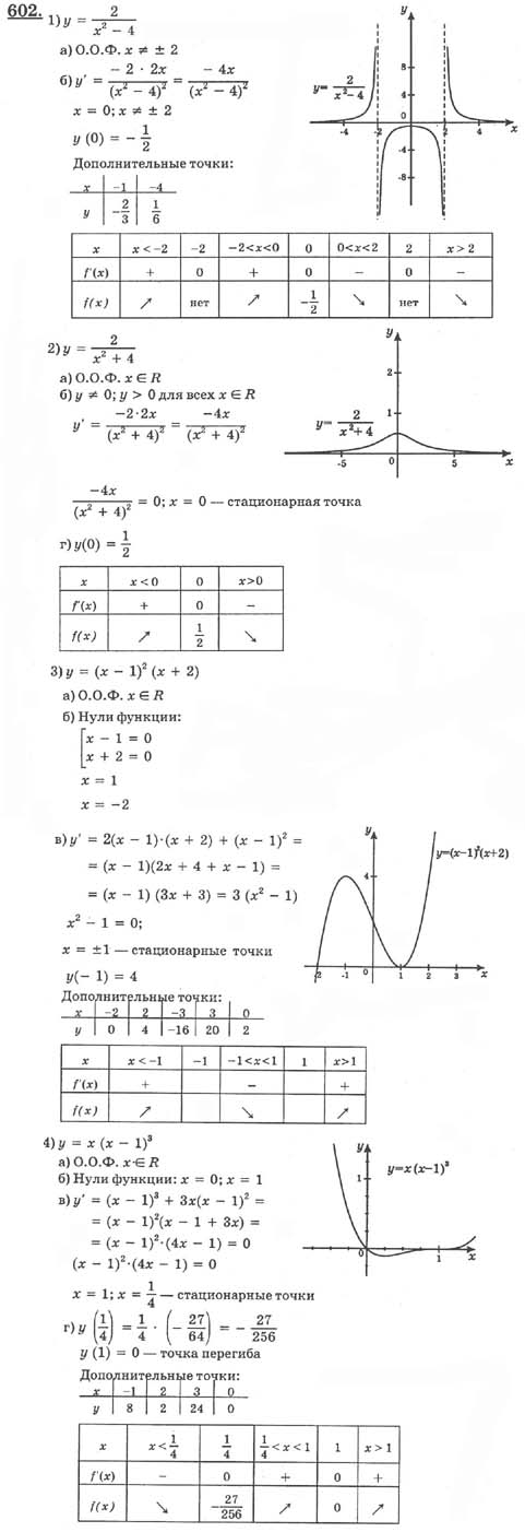 Гдз Задания По Алгебре 10 Класс Ш.а.алимов