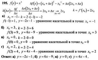 задания класс началам домашние и готовые анализа алгебре по 10-11